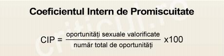 Coeficientul Intern de Promiscuitate